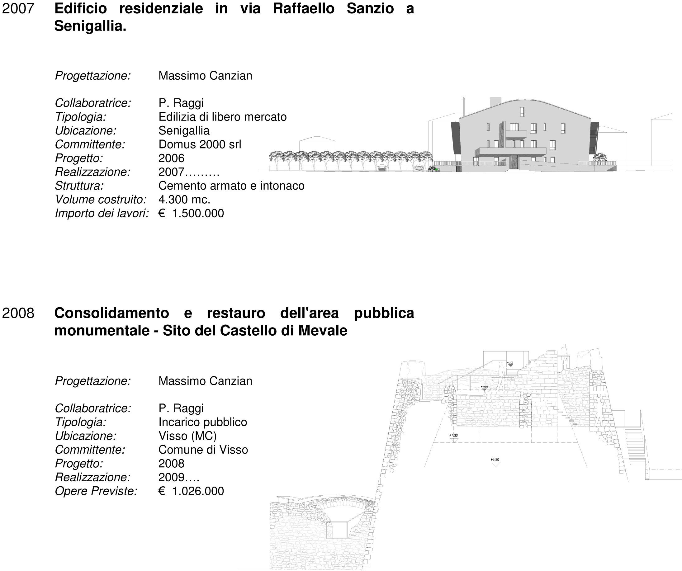 Curriculum Vitae Arch Massimo Canzian